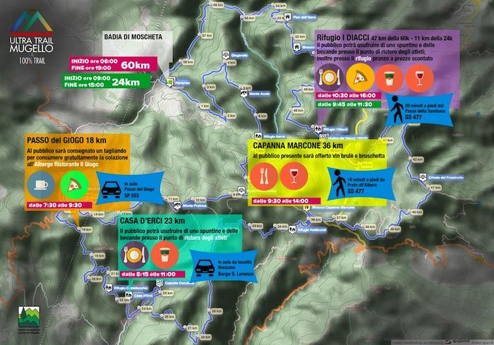 Ultra Trail del Mugello 2016